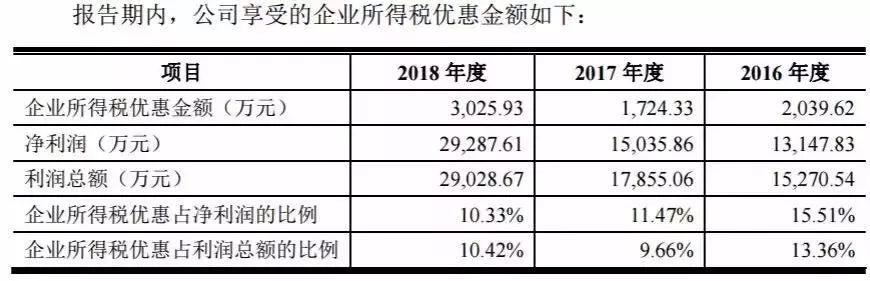 足球竞猜最好的软件_今晨财经必读(2019.11.6)
