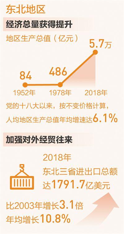 500万彩票网北京赛车走势图 - 区块链站上政策风口 这些金融应用场景已先人一步