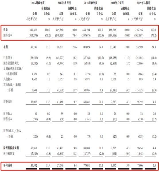 博万通娱乐注册官网 - 10月境外投资者加仓人民币债券2.53亿 汇率持续低位