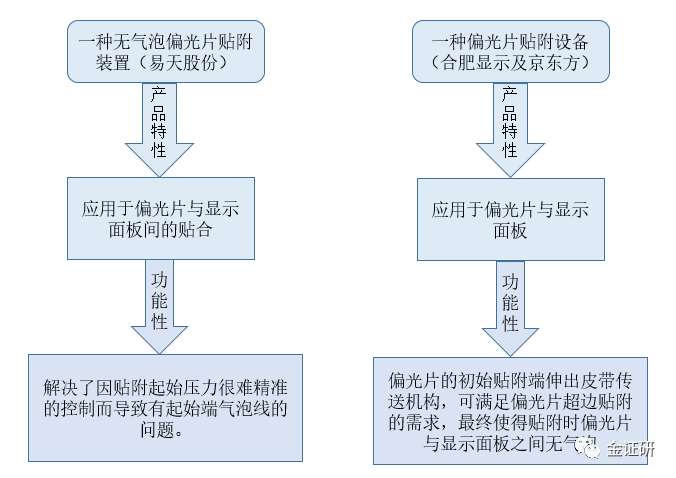 mg电子游戏娱乐场4350·广东东阳光科技控股股份有限公司2019年第三季度报告正文