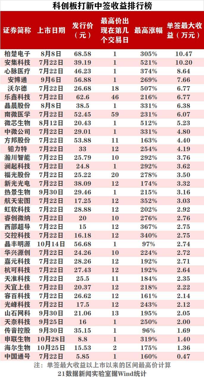 「奥林匹克娱乐游戏网站」浙江春风动力股份有限公司关于对外投资的公告