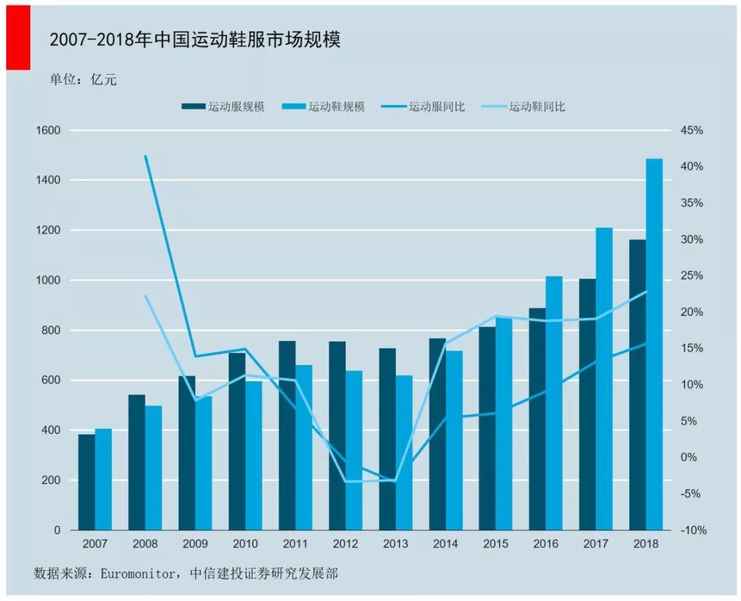 「博彩送白菜专区」下月起北京住房公积金基本生活费标准将调整