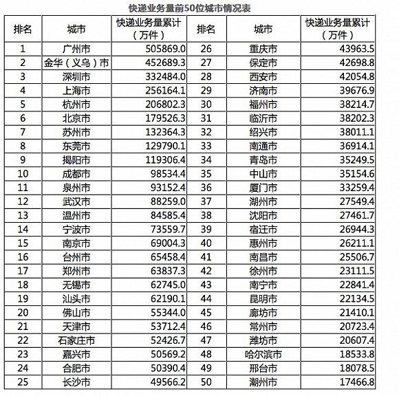 美高梅送彩金的平台3x_清明小长假公路免费通行!浙江高速交警发布防堵攻略