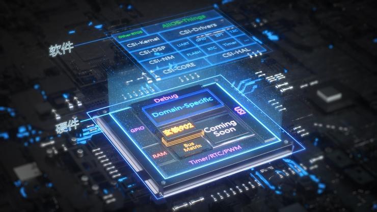 国内首家!平头哥刚刚宣布开源RISC-V内核MCU芯片设计平台