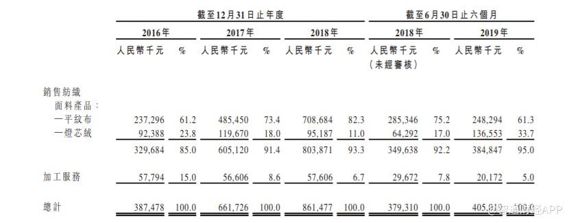 """东森娱乐代理 开场哨丨神侃比赛日——神仙打架 """"妖人""""比法"""