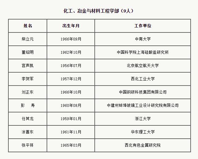 胜博发桌面版_SK盐城建厂;特斯拉成市值第三高汽车公司;奇瑞增资扩股落地