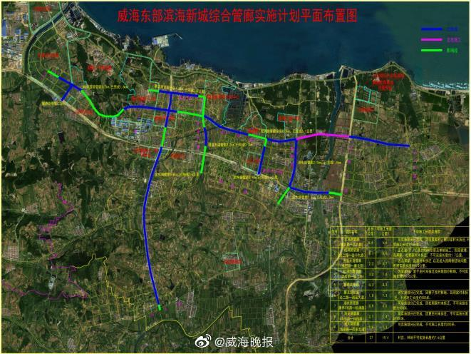 威海首个地下综合管廊项目即将完工