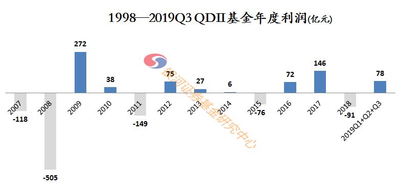 亿鼎博娱乐官网网址-10月24日早间国内豆油价格走势分析