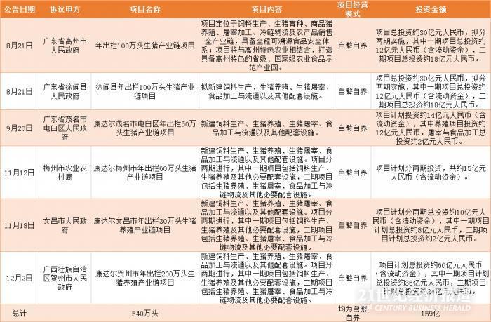 http://www.bjhexi.com/caijingdongtai/1611193.html