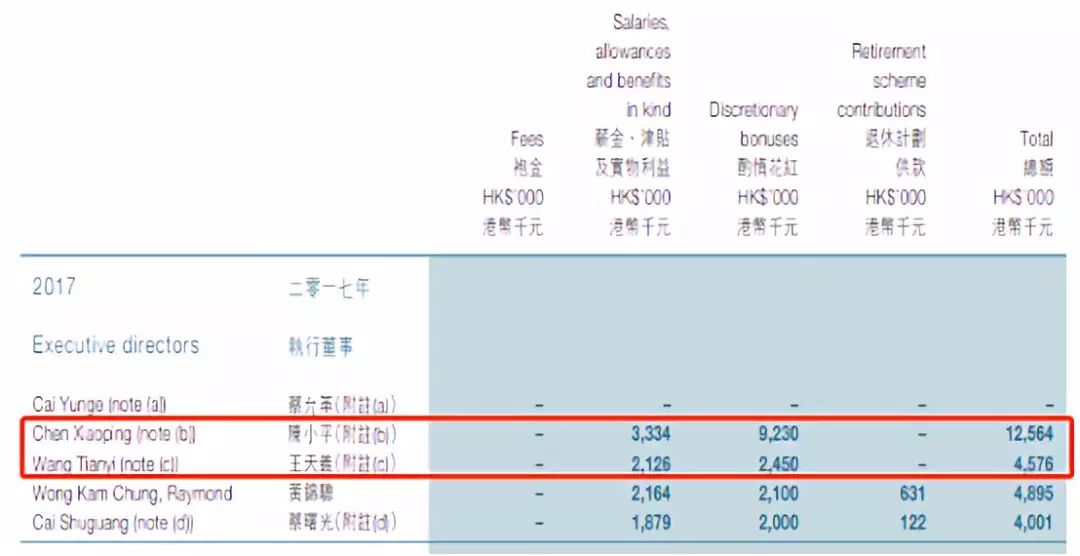 """港股血案:国企""""老千式""""供股"""