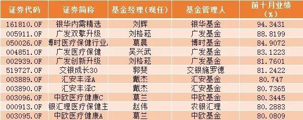 彩庄登陆5.0 美债止跌反弹道指大涨 拼多多股价创新高市值超百度