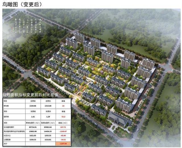 西海岸琅琊镇这个村安置工程变更,层高、容积率均发生变化