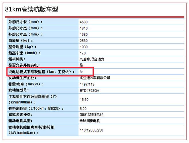 比亚迪推全新混动MPV 含两种续航版本/年底上市