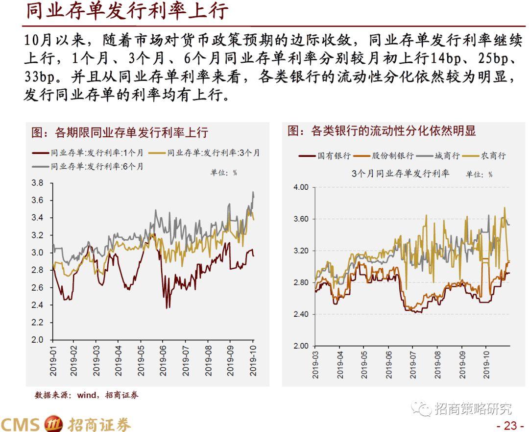 百龙信誉,各国央行对低利率环境表示担忧 投资者该注意哪些风险?