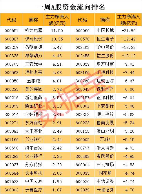 88娱乐1登陆网站_9月13日一分钟阅尽天下军情