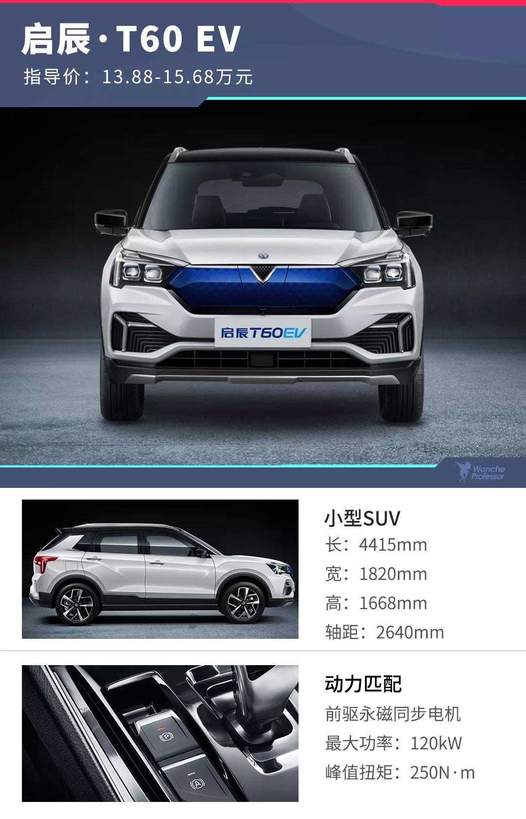 补贴后13.88万起,科技感十足,这SUV你得这么选!