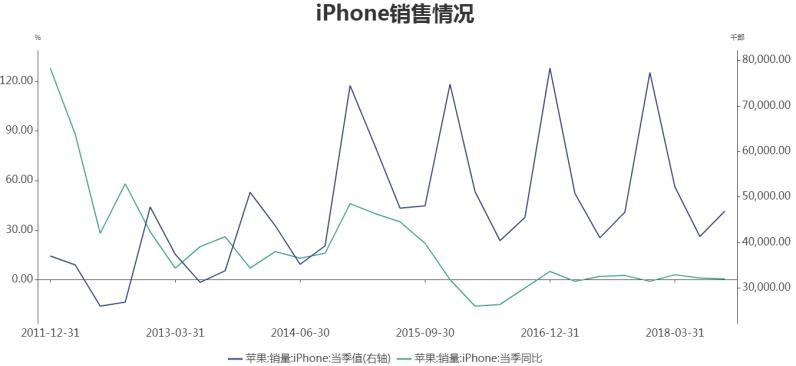agk网址_万事达营收净利润表现强劲 交易量增长22%股价仍微跌