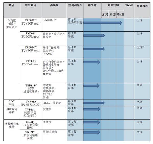 ceo在线·ARM公司:技术来源英国 不受美国影响 继续向华为提供授权
