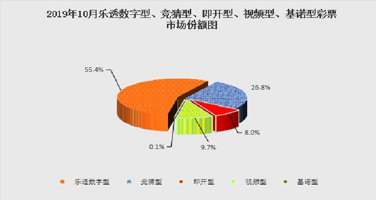 极彩彩分析软件_中国幸福城市实验室在天河落地签约