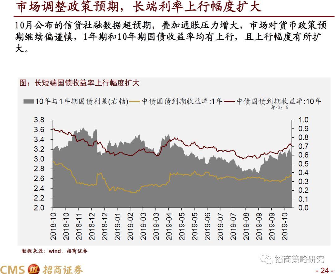 王子娱乐场试玩帐号 - (上接D14版)深圳传音控股股份有限公司首次公开发行股票并在科创板上市发行公告(下转D16版)