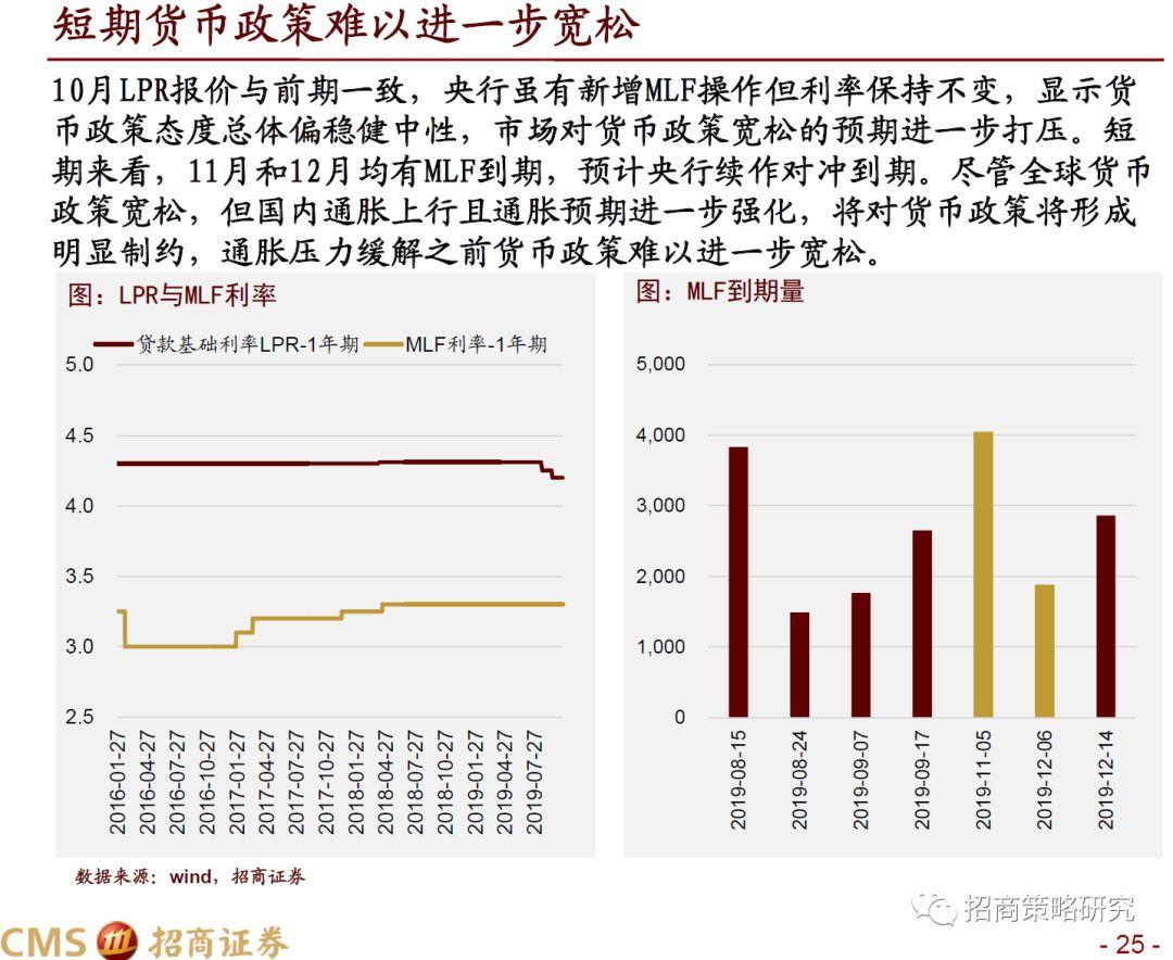亚博亚虎娱乐-专家:若中国经济增速恢复 很多问题都会迎刃而解