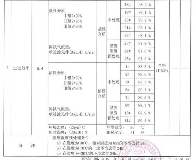 3M 9501V过滤效率检验报告