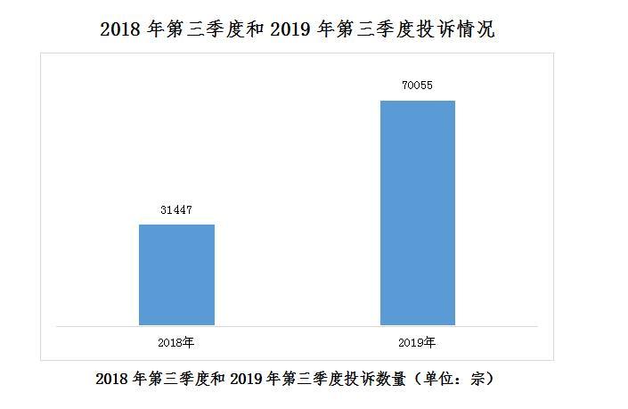 澳门赌场规矩 - 从未换过基金经理的股基仅23只,历史平均年化收益33%(附表)