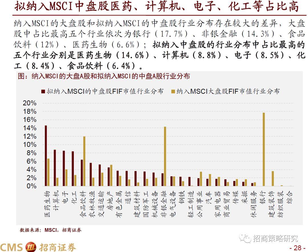 ygo注册送币 游族网络贱卖资产 交易未经董事会审议已完成