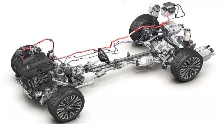 3.0T 六缸起步,中国成功人士标配座驾就是它!