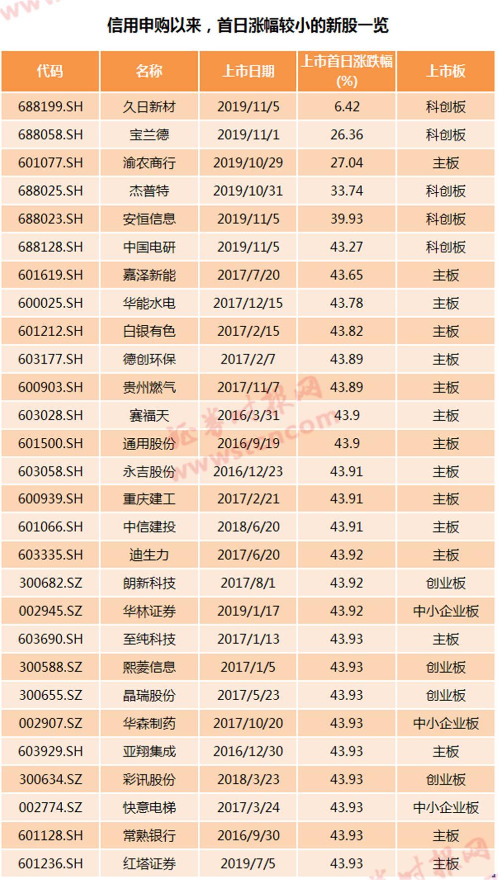 """永利皇宫分红_市场监管总局:电商平台""""二选一""""违法"""