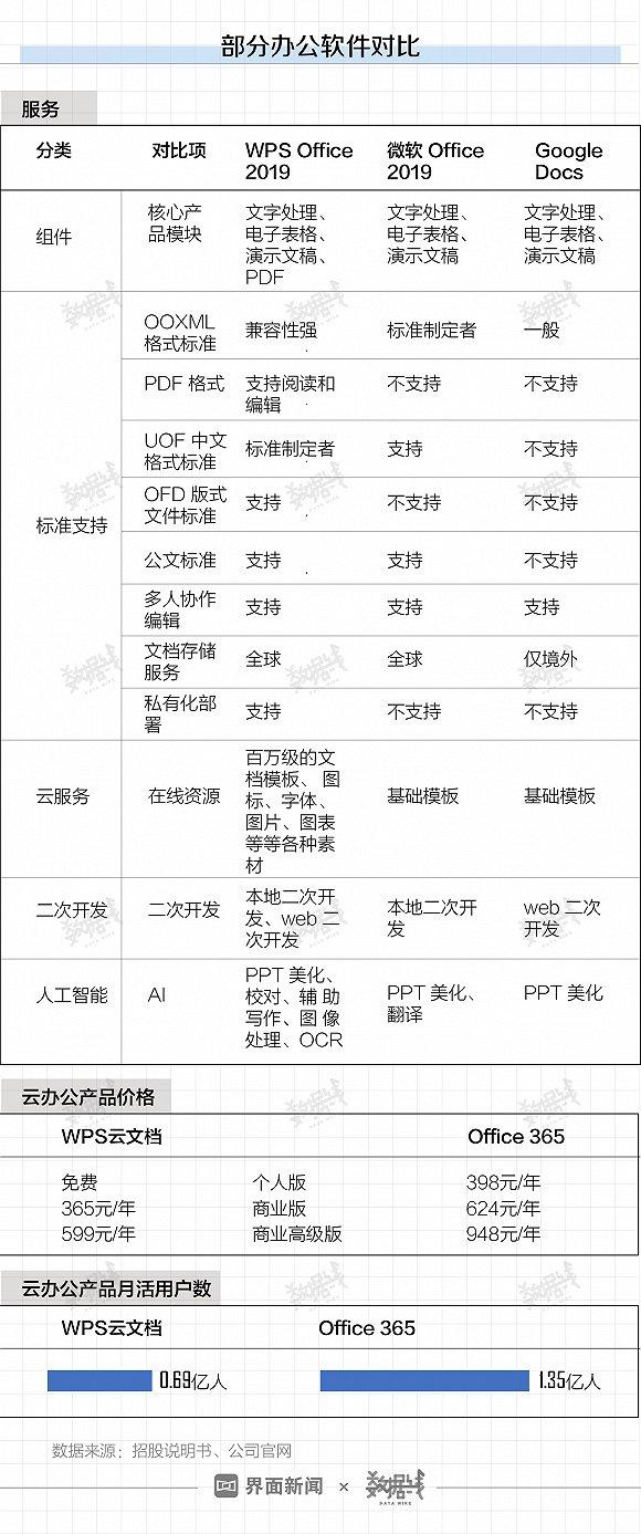 澳门网投官网赌钱-京津冀高速路服务区和收费站将统一标准