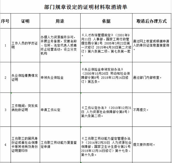 /jiaoyu/1024975.html