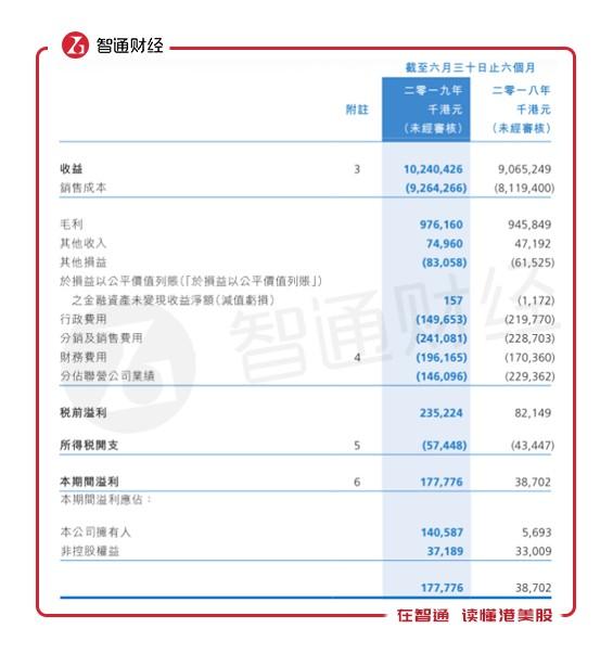 运动博弈,中国石油天然气股份有限公司
