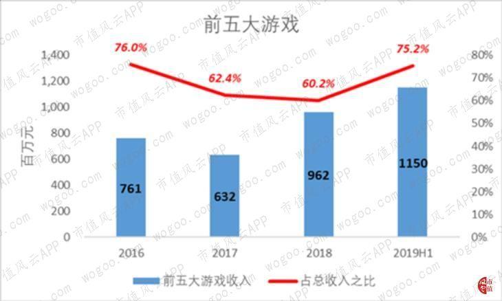 「娱乐天地注册代理平台」哈弗H6、吉利博越注意了,新宝骏RS-5上市,不到10万就能买!