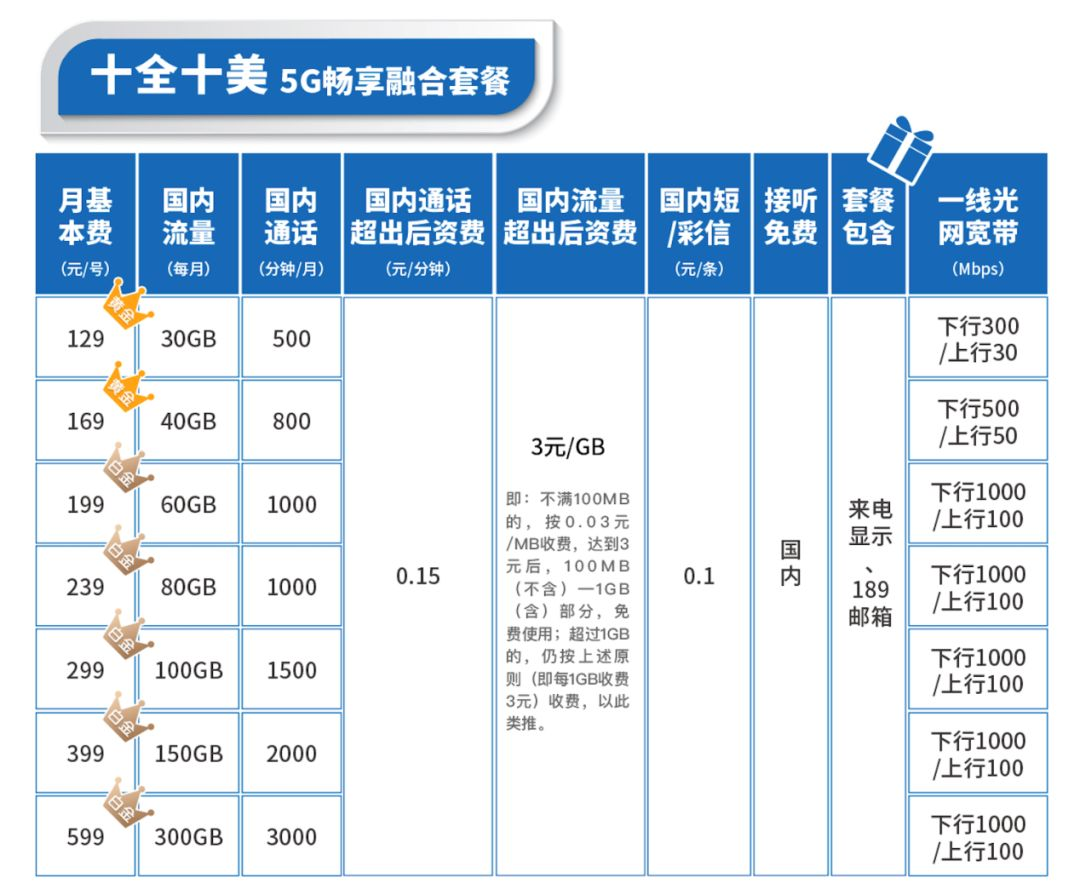 赌城大亨之新哥传奇 在工人运动的发祥地上海,全国首个跨地域工人运动场馆合作联盟揭牌