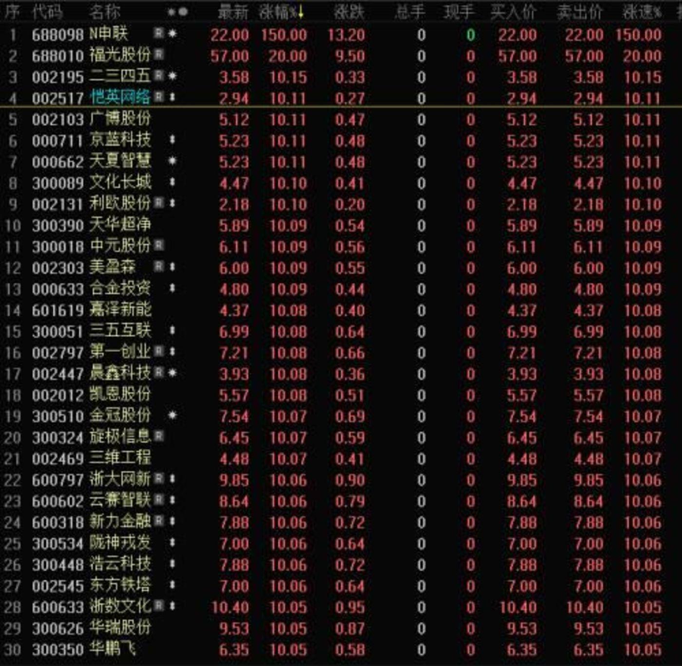 http://www.reviewcode.cn/chanpinsheji/92951.html
