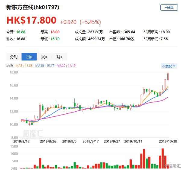 永利娱乐895959.com|京东&百安居启动战略合作,装修惠万家7项支持赋能装企