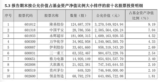 皇冠合法,每经10点丨财政部:预计今年减税降费规模将超2万亿元;华为发布鲲鹏主板并做技术开放;银保监会拟将人身
