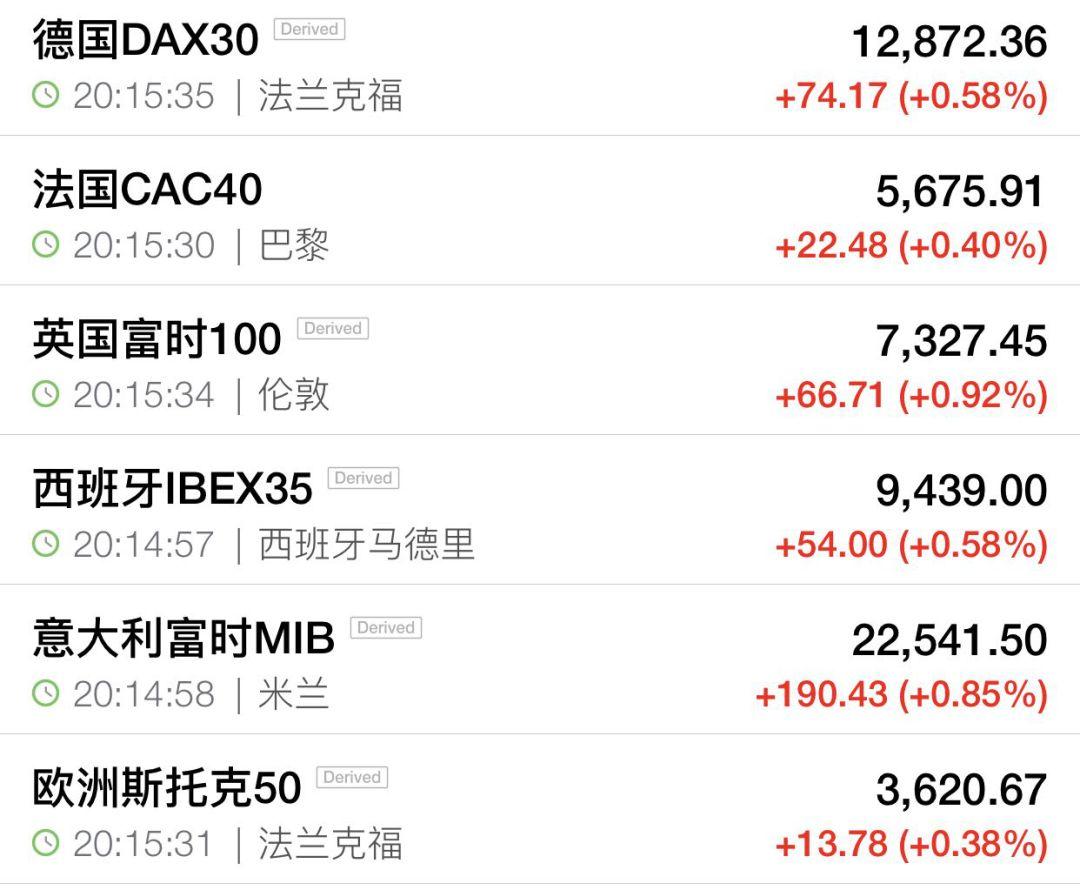 发动机外围皮带是哪个 濠赌股现资金捞底 金沙中国连跌三日后现反弹近1%