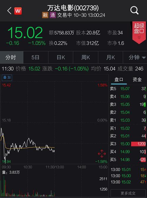 新亚洲线上娱乐·光伏行业一季度仍低迷? A股13家公司靠2块业务盈利