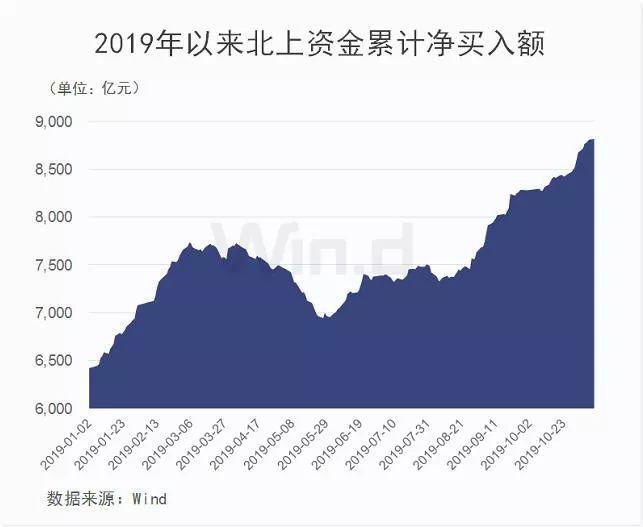 2018注册送彩域名·韩9月前20天出口大减21.8% 预计将连续第10月下滑