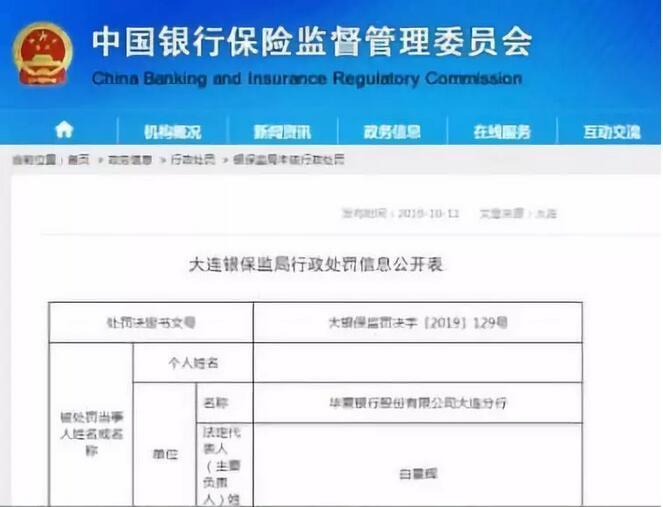 华夏银行再被银保监处罚110万 年内15张罚单累计865万