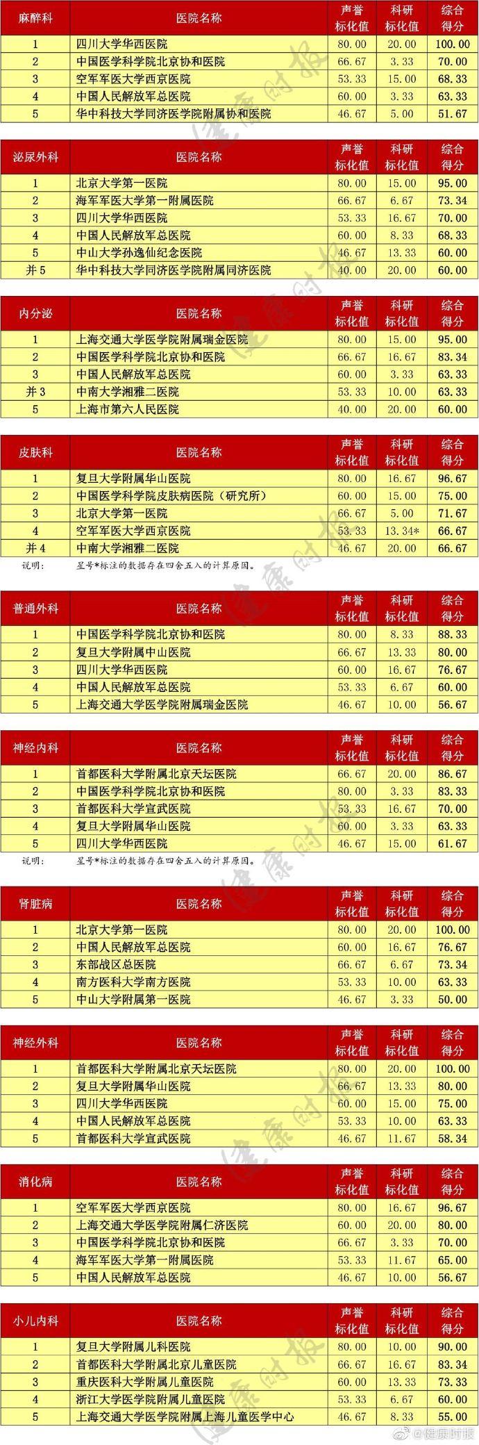 金旺娱乐注册_动视暴雪公司计划于下周二宣布裁员 以应对销售放缓