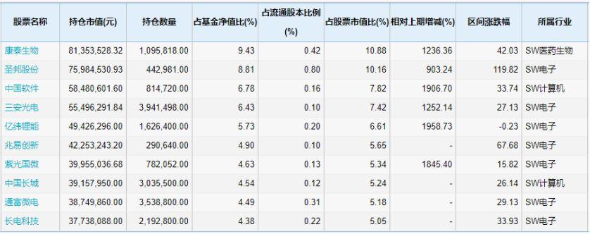 大家都不要再玩bbin了_中国11月CPI同比增4.5% 猪肉价格上涨110.2%