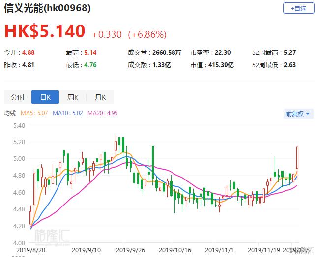 http://www.jienengcc.cn/meitanhuagong/162115.html