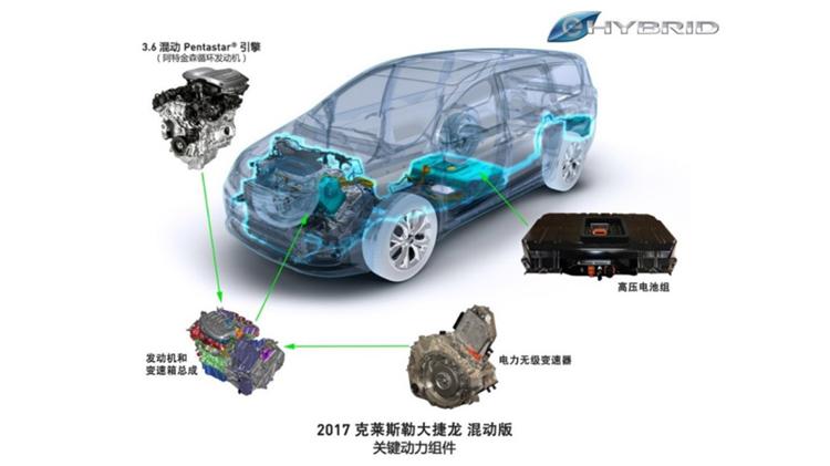 全新克莱斯勒大捷龙混动版获广州新能源牌照资格