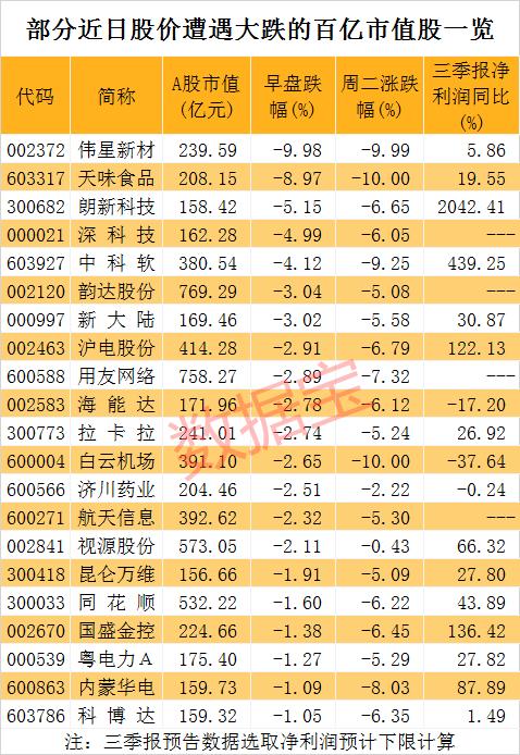博彩的网站是多少-刘昊然新片才3.6分,但一上映票房冲破1500万元!