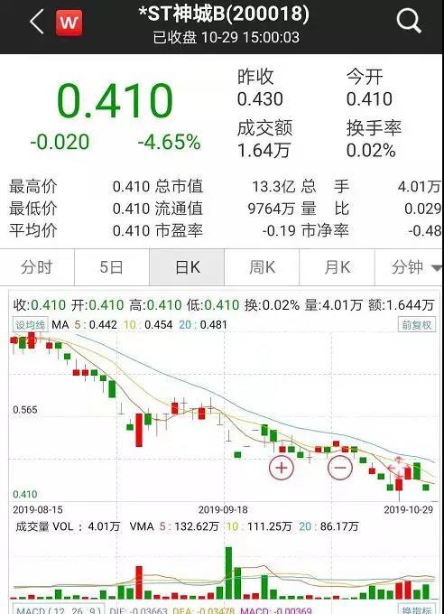 永恒之塔探宝平台-友邦中国CEO张晓宇:保险业对外开放不会产生零和博弈