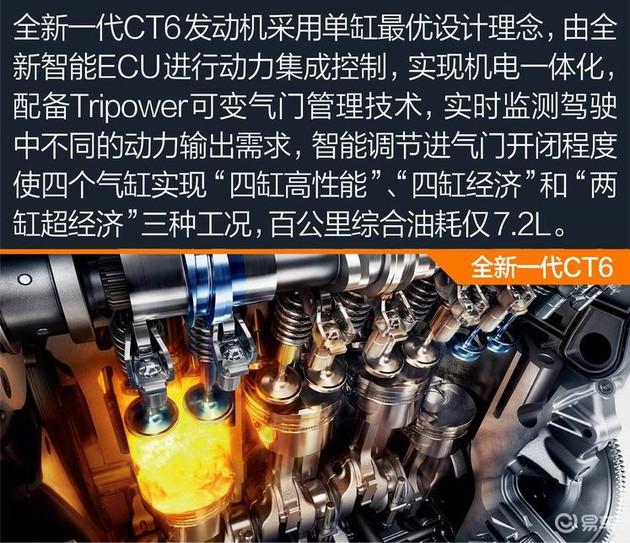 科技加持 豪华新升级 全新一代凯迪拉克CT6进化论