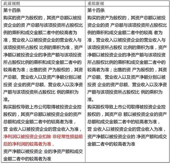 「七星彩娱乐投注信誉网」又一友好交流合作国家出现,中尼首次联合军演现解放军05步战车
